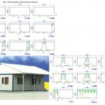 izmir prefabrik konteyner 1 150x150 İzmir Prefabrik Konteyner